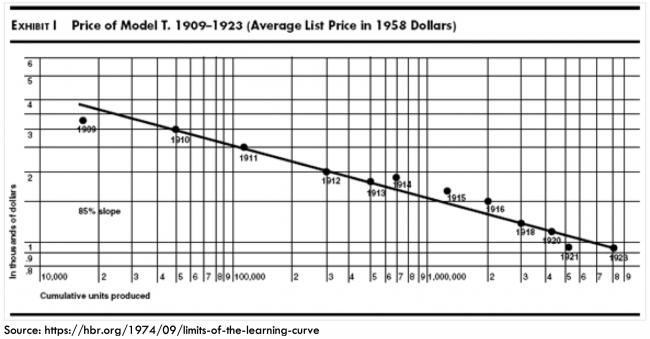 calcolo costo di produzione